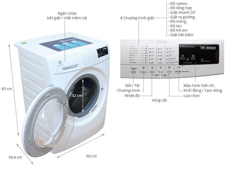 Top 10 máy giặt lồng ngang được đánh giá là sản phẩm tốt nhất và bán chạy nhất hiện nay 2