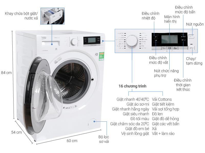 Top 10 máy giặt lồng ngang được đánh giá là sản phẩm tốt nhất và bán chạy nhất hiện nay 3