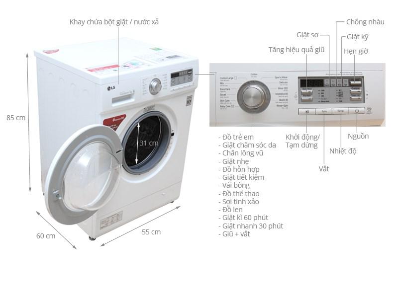 Top 10 máy giặt lồng ngang được đánh giá là sản phẩm tốt nhất và bán chạy nhất hiện nay 6