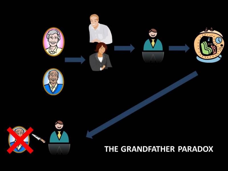 Bạn sẽ phải bật cười với 10 định lí, giả thuyết hại não và thú vị nhất thế giới  1