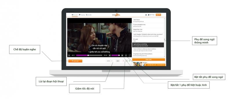 10 trang web luyện nghe tiếng anh online miễn phí hữu ích nhất cho người mới học 1